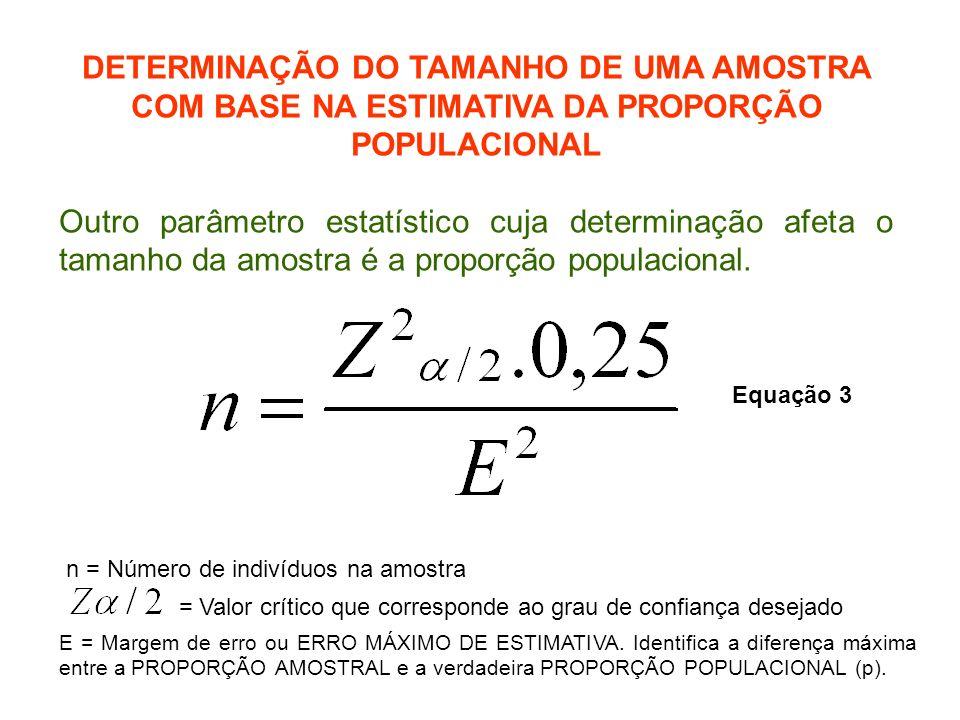 DETERMINAÇÃO DO TAMANHO DE UMA AMOSTRA COM BASE NA ESTIMATIVA DA PROPORÇÃO POPULACIONAL Outro parâmetro estatístico cuja determinação afeta o tamanho