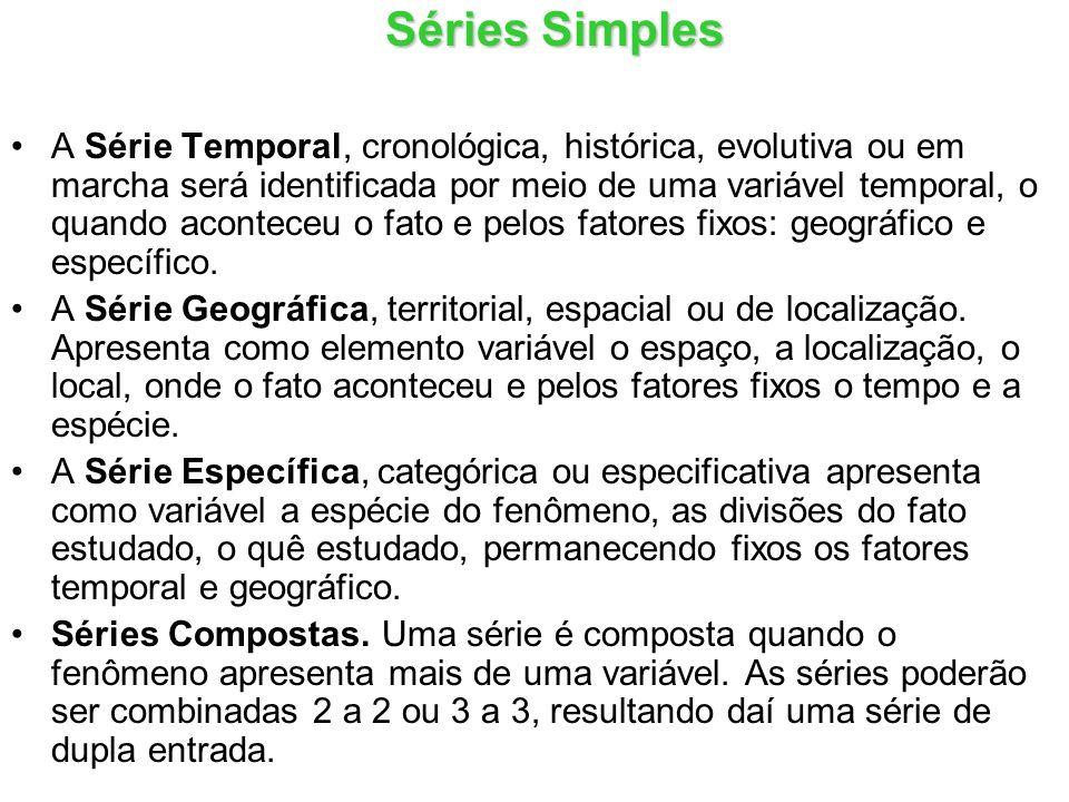 Séries Simples A Série Temporal, cronológica, histórica, evolutiva ou em marcha será identificada por meio de uma variável temporal, o quando acontece