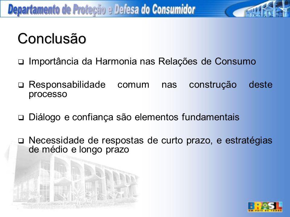 Conclusão Importância da Harmonia nas Relações de Consumo Responsabilidade comum nas construção deste processo Diálogo e confiança são elementos fundamentais Necessidade de respostas de curto prazo, e estratégias de médio e longo prazo