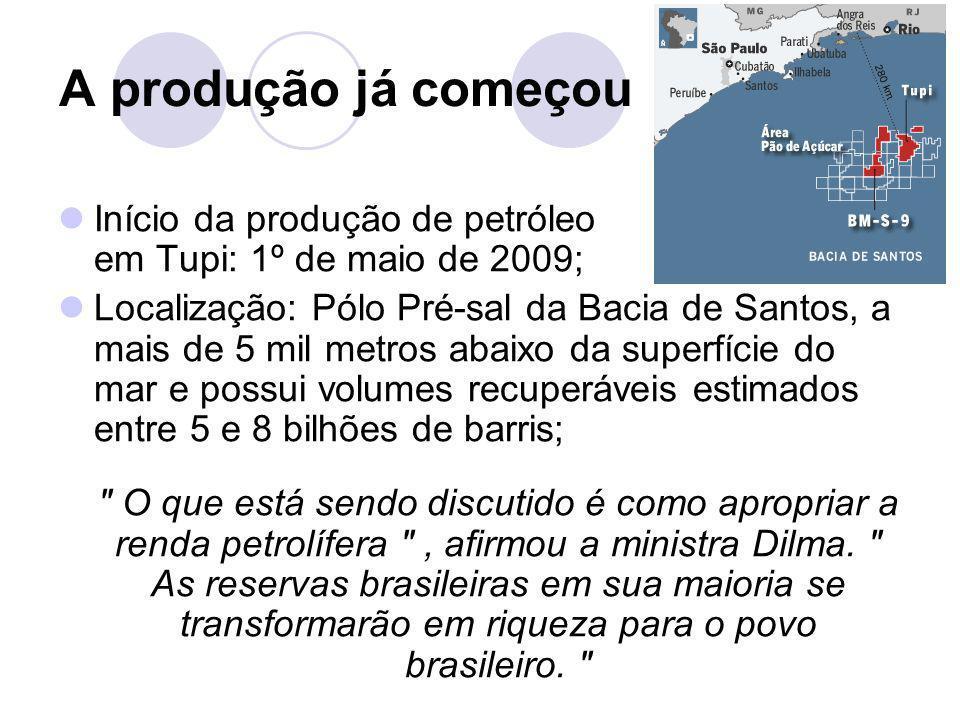 A produção já começou Início da produção de petróleo em Tupi: 1º de maio de 2009; Localização: Pólo Pré-sal da Bacia de Santos, a mais de 5 mil metros
