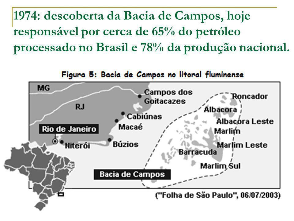 Atualidades 1997: fim do monopólio na exploração de petróleo, determinada pelo governo FHC; 2001: afundamento da maior plataforma de exploração de petróleo do mundo, a P-36; 2006: ano em que o Brasil alcança a auto-suficiência quantitativa sustentável de petróleo; Nós planejamos produzir 2,3 milhões de barris por dia em 2009, atualmente são 1,8 milhão, afirmou Edison Lobão.