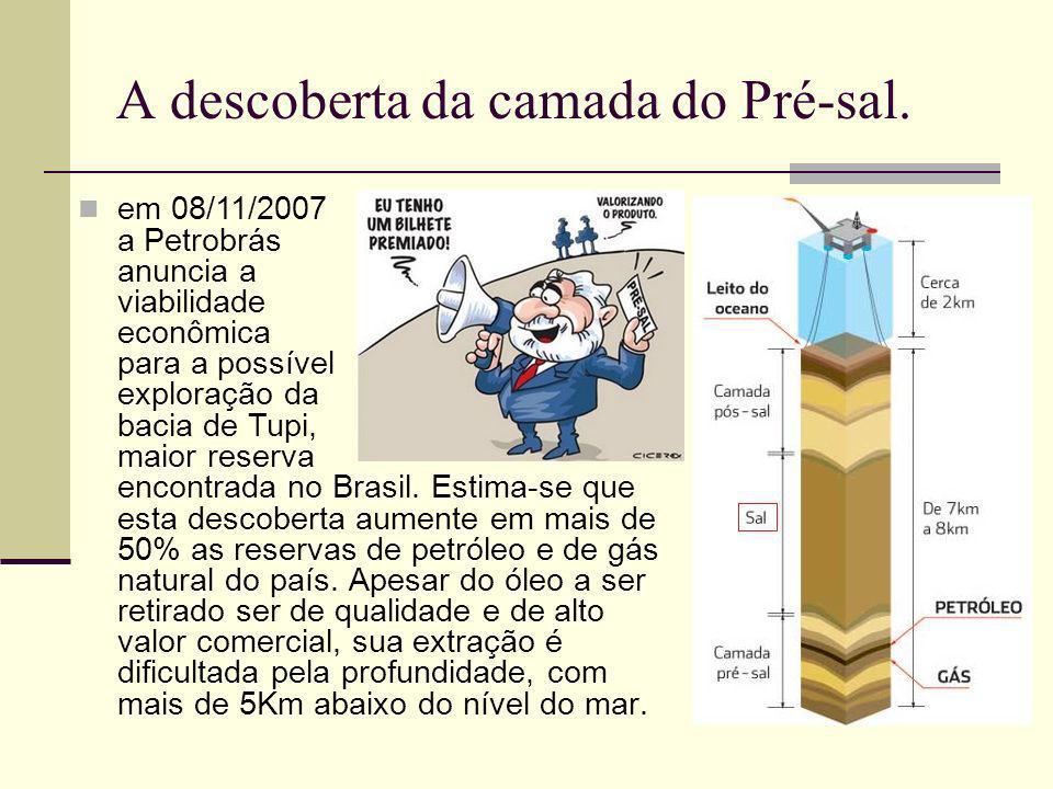 A descoberta da camada do Pré-sal. encontrada no Brasil. Estima-se que esta descoberta aumente em mais de 50% as reservas de petróleo e de gás natural