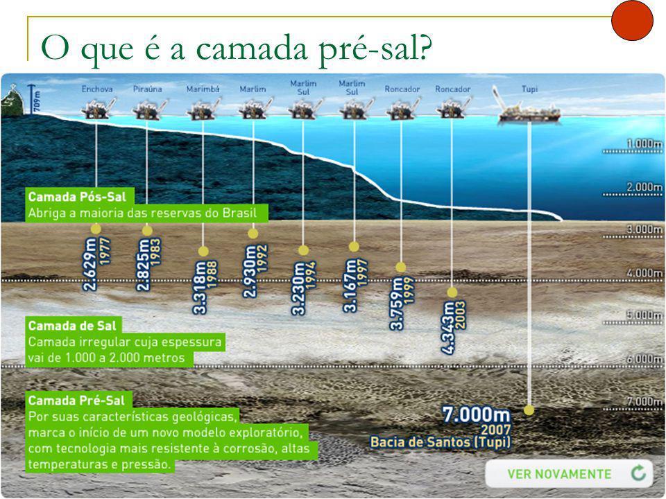 O que é a camada pré-sal? A chamada camada pré-sal é uma faixa que se estende ao longo de 800 quilômetros entre os Estados do Espírito Santo e Santa C