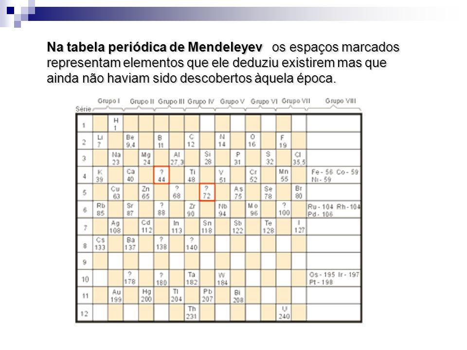 Na tabela periódica de Mendeleyev os espaços marcados representam elementos que ele deduziu existirem mas que ainda não haviam sido descobertos àquela