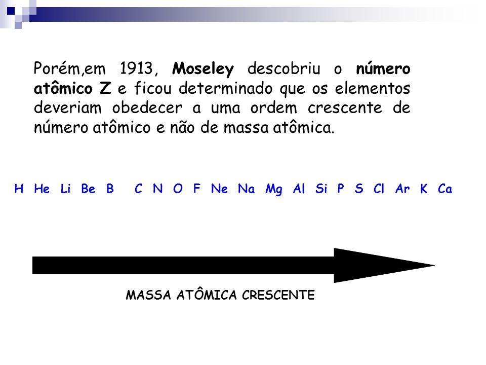 Porém,em 1913, Moseley descobriu o número atômico Z e ficou determinado que os elementos deveriam obedecer a uma ordem crescente de número atômico e n
