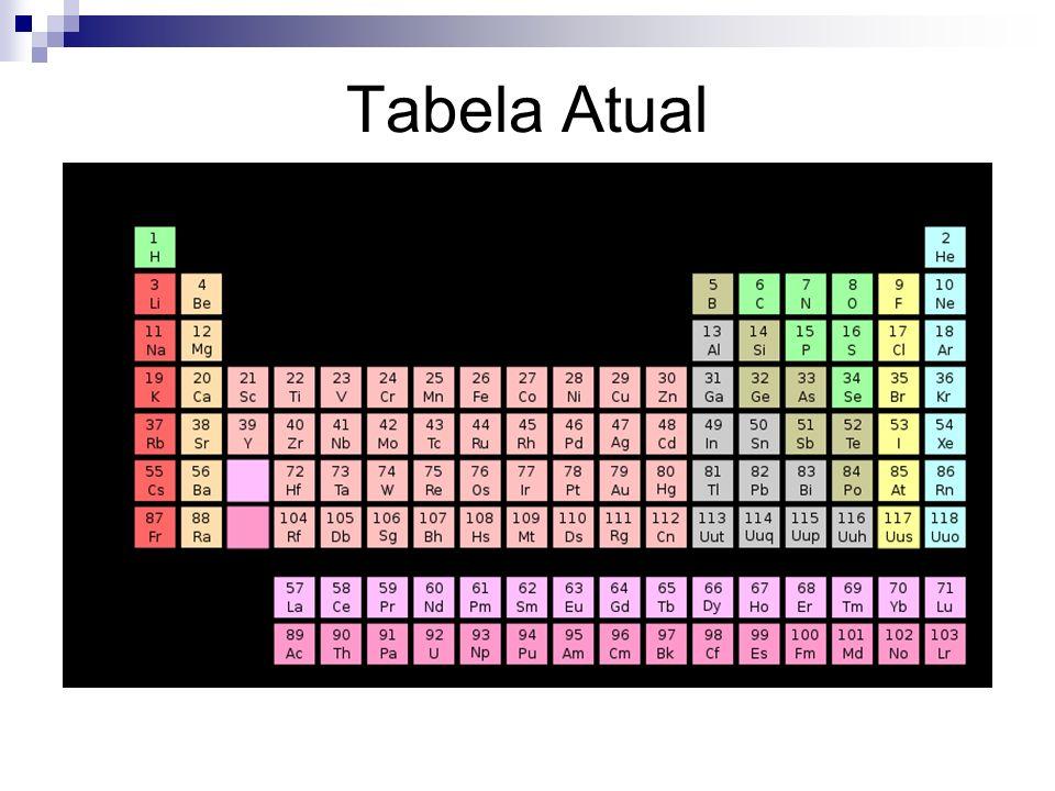 Classificação dos Elementos Químicos (O Primeiro Elemento) Fósforo(P):primeiro elemento a ser descoberto.