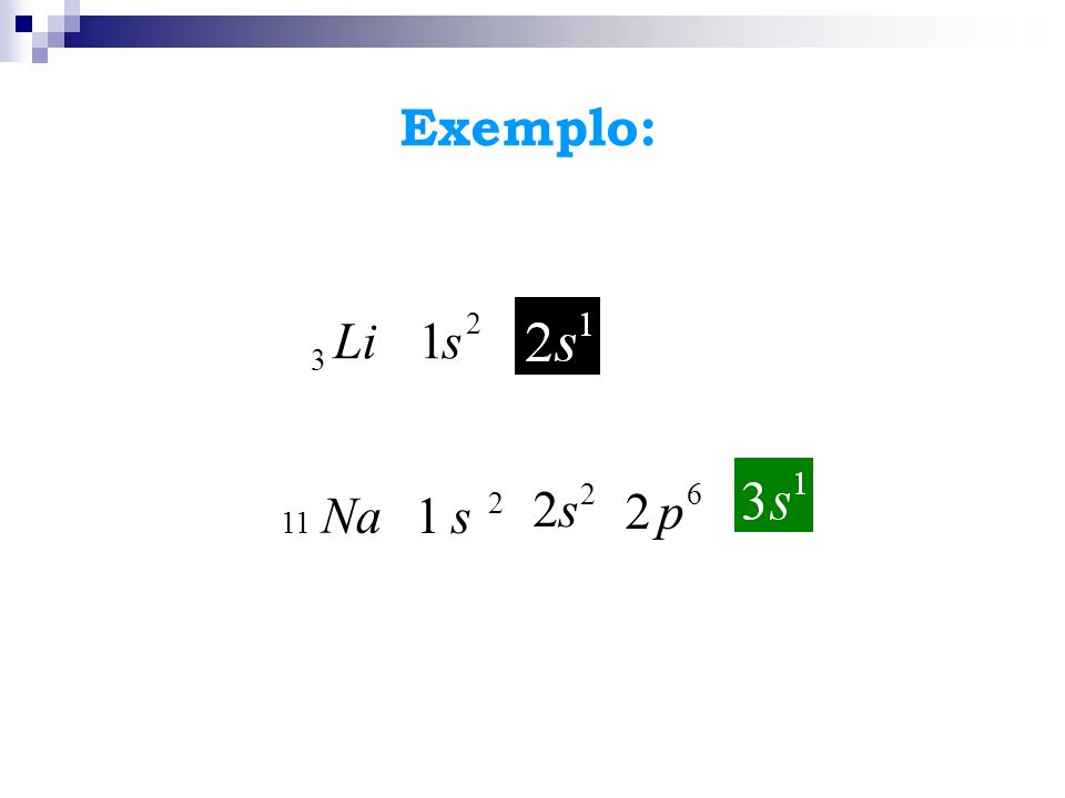 Exemplo: 6 2p 2 2s 2 1s 11 Na 2 1s 3 Li