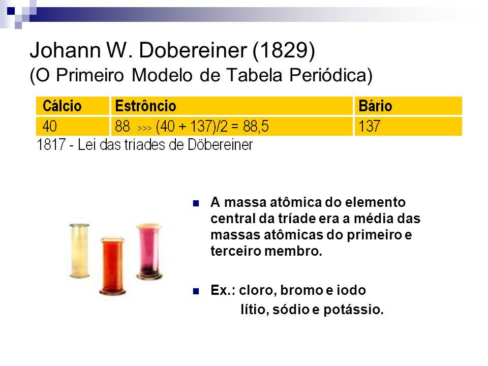 Johann W. Dobereiner (1829) (O Primeiro Modelo de Tabela Periódica) A massa atômica do elemento central da tríade era a média das massas atômicas do p