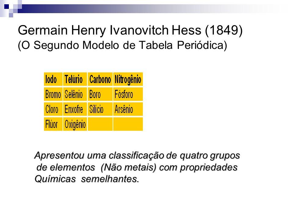 Germain Henry Ivanovitch Hess (1849) (O Segundo Modelo de Tabela Periódica) Apresentou uma classificação de quatro grupos de elementos (Não metais) co