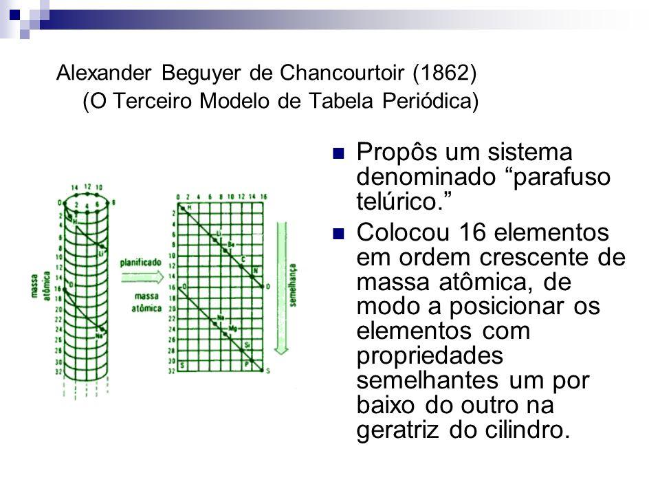 Alexander Beguyer de Chancourtoir (1862) (O Terceiro Modelo de Tabela Periódica) Propôs um sistema denominado parafuso telúrico. Colocou 16 elementos