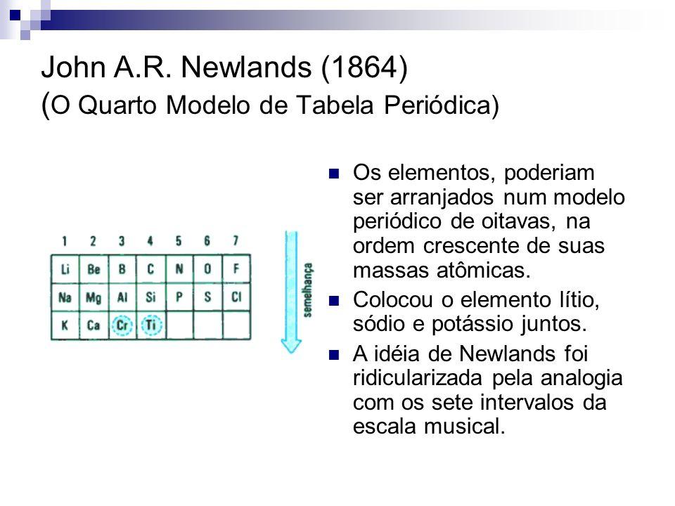 John A.R. Newlands (1864) ( O Quarto Modelo de Tabela Periódica) Os elementos, poderiam ser arranjados num modelo periódico de oitavas, na ordem cresc