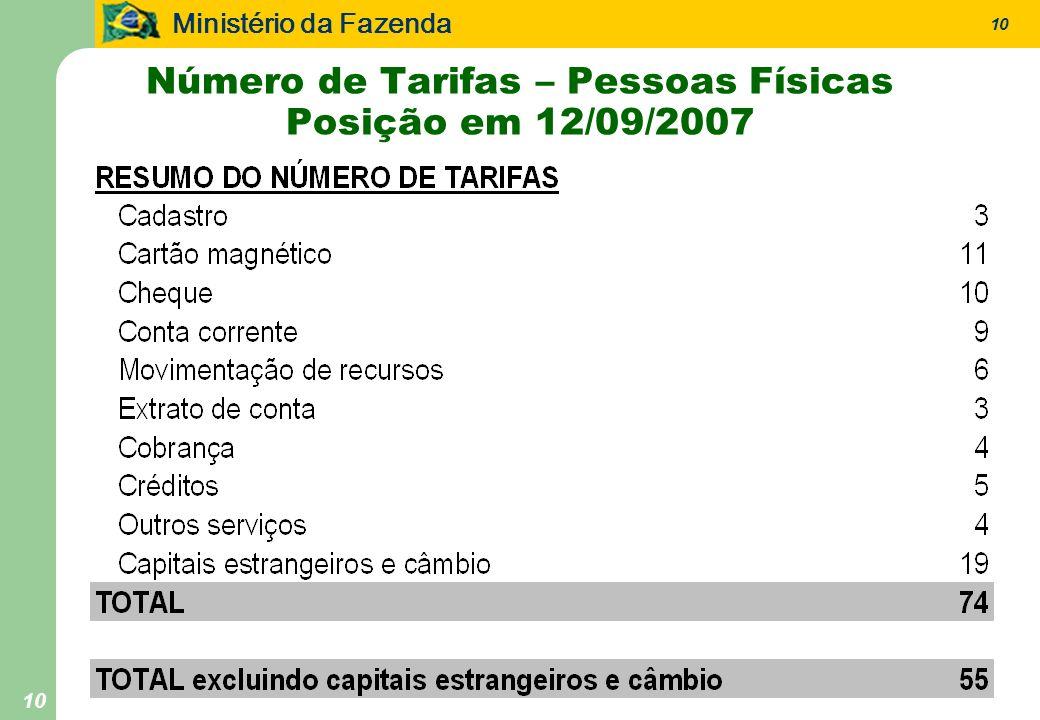 Ministério da Fazenda 10 Número de Tarifas – Pessoas Físicas Posição em 12/09/2007