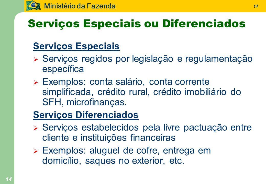 Ministério da Fazenda 14 Serviços Especiais ou Diferenciados Serviços Especiais Serviços regidos por legislação e regulamentação específica Exemplos: conta salário, conta corrente simplificada, crédito rural, crédito imobiliário do SFH, microfinanças.