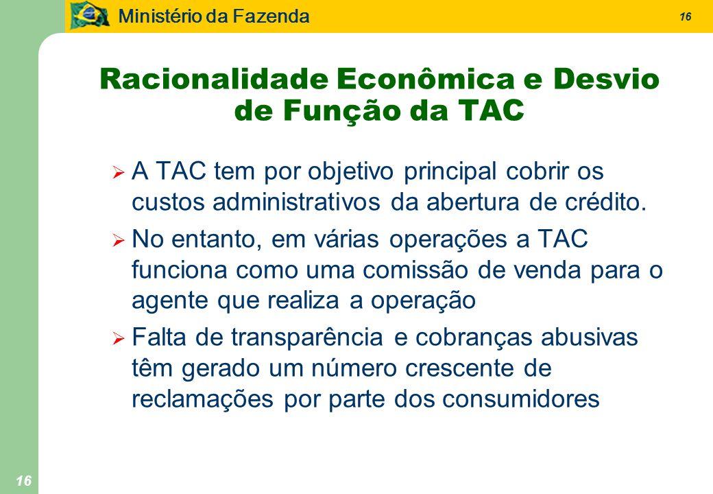 Ministério da Fazenda 16 Racionalidade Econômica e Desvio de Função da TAC A TAC tem por objetivo principal cobrir os custos administrativos da abertura de crédito.