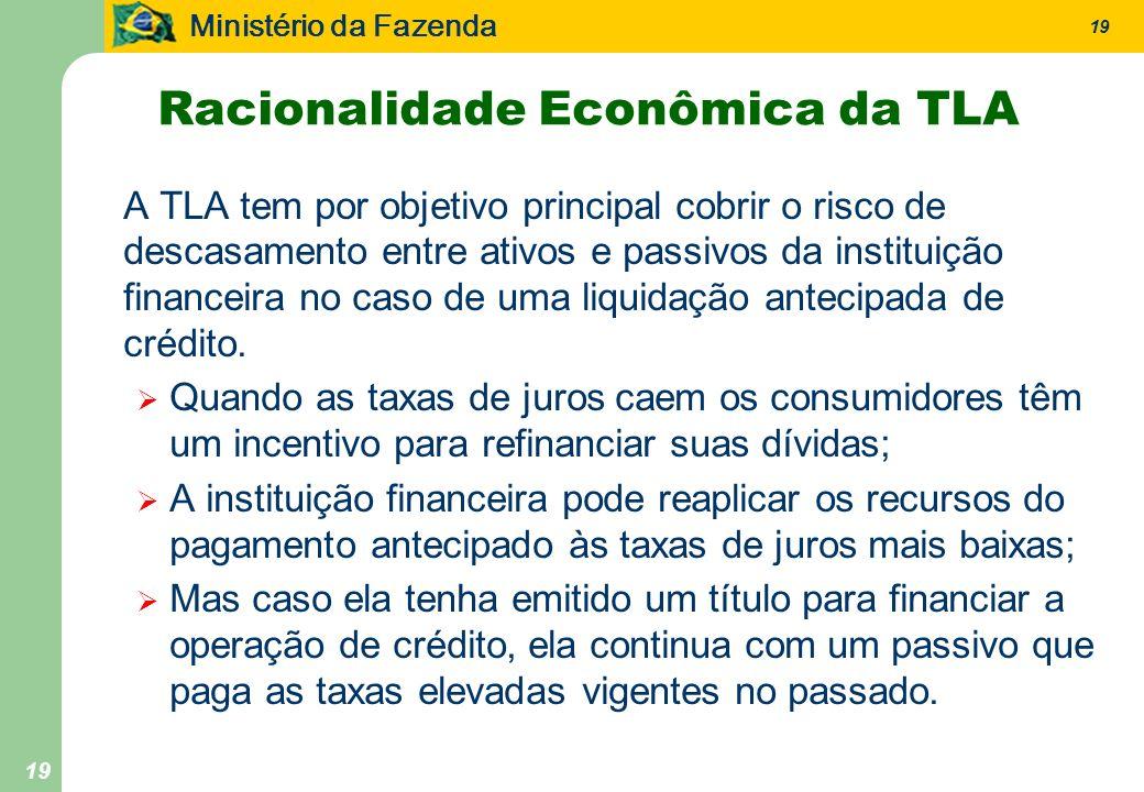 Ministério da Fazenda 19 Racionalidade Econômica da TLA A TLA tem por objetivo principal cobrir o risco de descasamento entre ativos e passivos da instituição financeira no caso de uma liquidação antecipada de crédito.