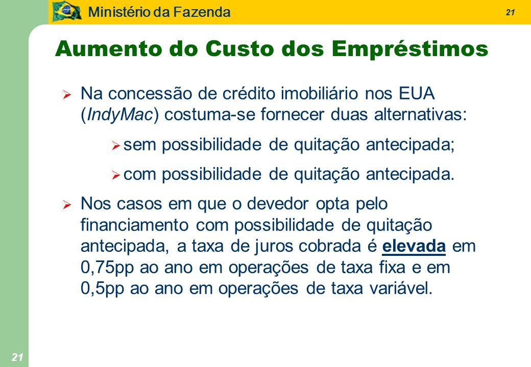 Ministério da Fazenda 21 Aumento do Custo dos Empréstimos Na concessão de crédito imobiliário nos EUA (IndyMac) costuma-se fornecer duas alternativas: sem possibilidade de quitação antecipada; com possibilidade de quitação antecipada.