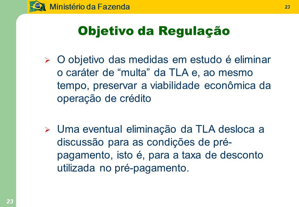 Ministério da Fazenda 23 O objetivo das medidas em estudo é eliminar o caráter de multa da TLA e, ao mesmo tempo, preservar a viabilidade econômica da