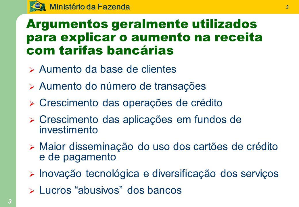 Ministério da Fazenda 3 3 Argumentos geralmente utilizados para explicar o aumento na receita com tarifas bancárias Aumento da base de clientes Aument