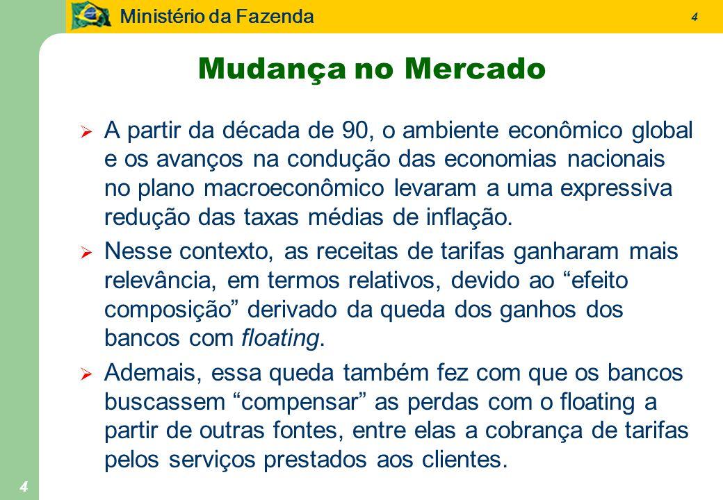 Ministério da Fazenda 4 4 Mudança no Mercado A partir da década de 90, o ambiente econômico global e os avanços na condução das economias nacionais no plano macroeconômico levaram a uma expressiva redução das taxas médias de inflação.