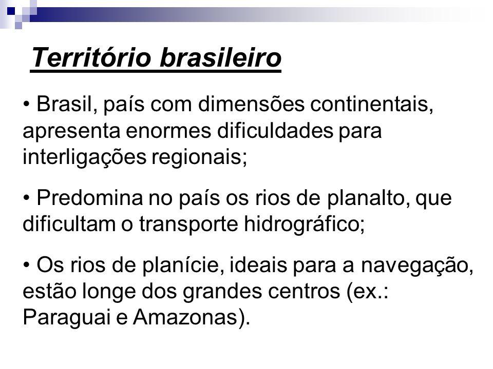 Território brasileiro Brasil, país com dimensões continentais, apresenta enormes dificuldades para interligações regionais; Predomina no país os rios