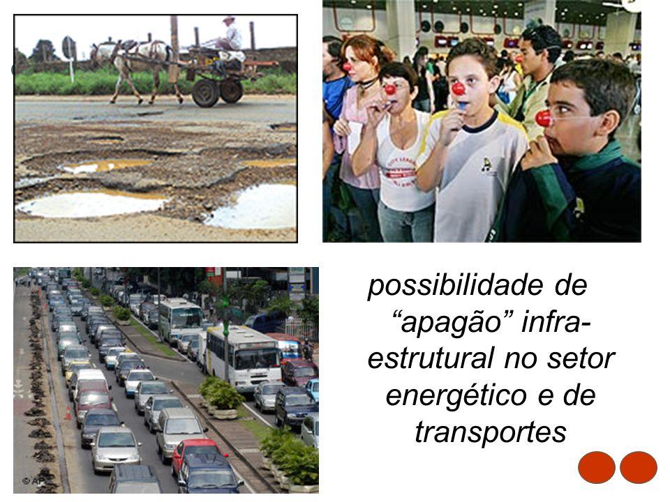 possibilidade de apagão infra- estrutural no setor energético e de transportes