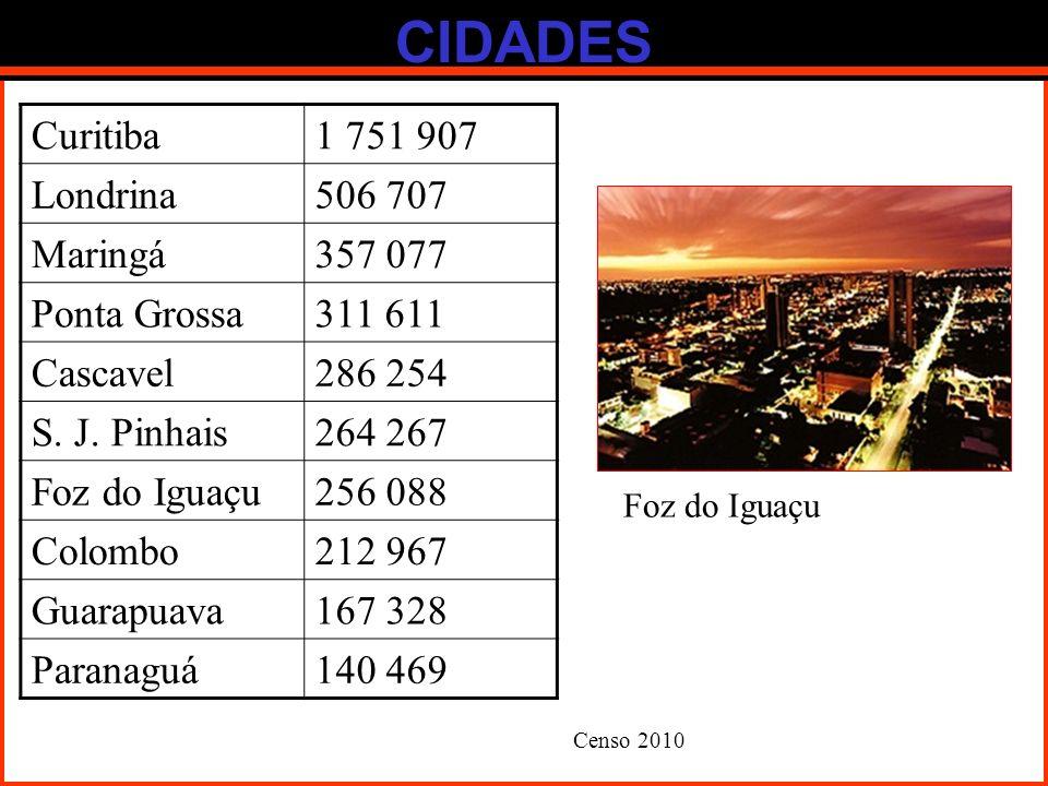 CIDADES Curitiba1 751 907 Londrina506 707 Maringá357 077 Ponta Grossa311 611 Cascavel286 254 S. J. Pinhais264 267 Foz do Iguaçu256 088 Colombo212 967