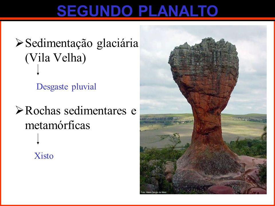 SEGUNDO PLANALTO Sedimentação glaciária (Vila Velha) Rochas sedimentares e metamórficas Desgaste pluvial Xisto
