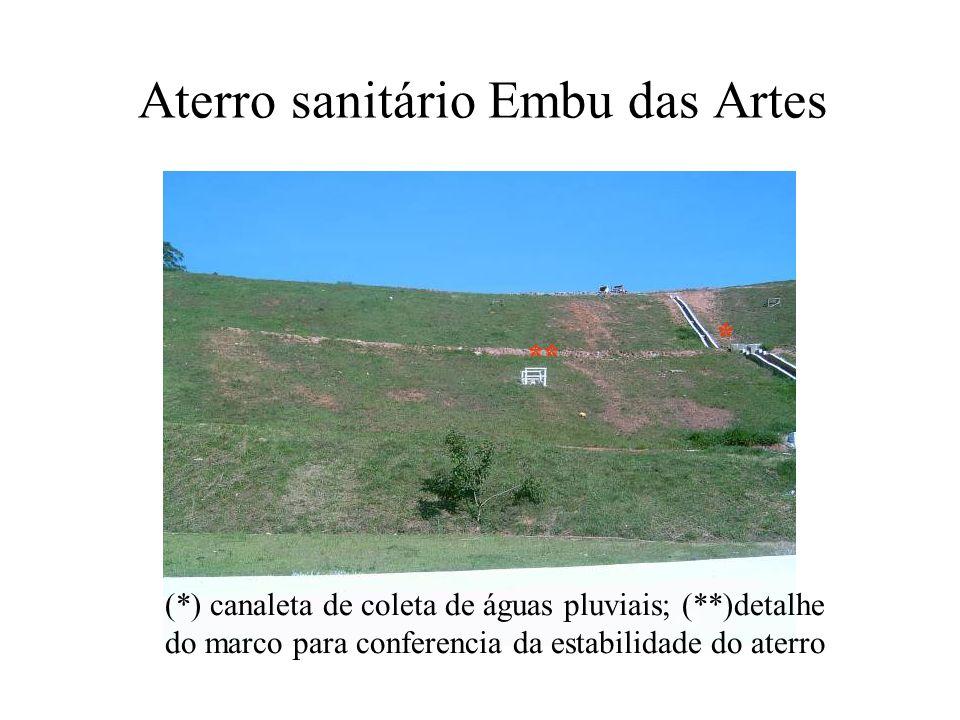 Aterro sanitário Embu das Artes (*) canaleta de coleta de águas pluviais; (**)detalhe do marco para conferencia da estabilidade do aterro * **
