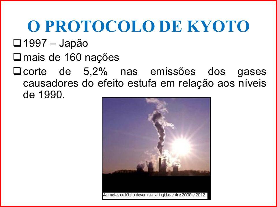 O PROTOCOLO DE KYOTO 1997 – Japão mais de 160 nações corte de 5,2% nas emissões dos gases causadores do efeito estufa em relação aos níveis de 1990.