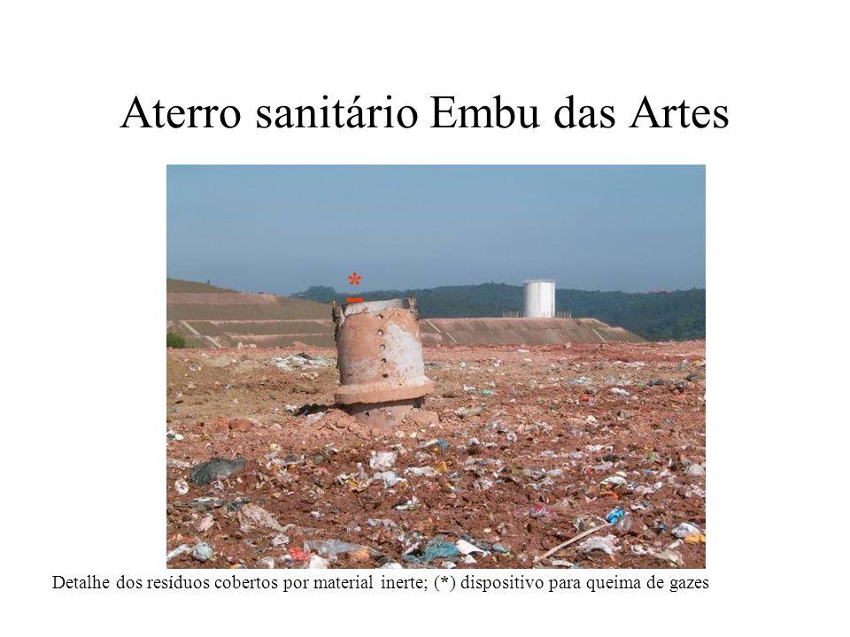 Aterro sanitário Embu das Artes Detalhe dos resíduos cobertos por material inerte; (*) dispositivo para queima de gazes *