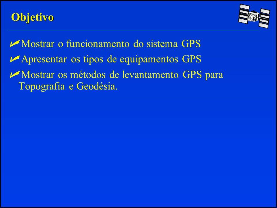 Desenvolvimento 1 Introdução 2 Funcionamento do Sistema 2.1 Estrutura 2.2 Estrutura dos Sinais GPS 2.3 Posicionamento pelo Método GPS 2.4 Ângulo de Máscara 2.5 O Sistema de Referência GPS 2.6 Principais Erros do Sistema GPS 3 Tipos de Receptores 4 Aplicações do Sistema 5 Métodos de Levantamento GPS em Geodésia e Topografia.