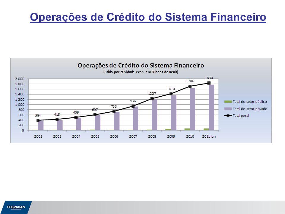 Operações de Crédito do Sistema Financeiro