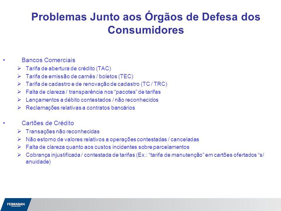 Análise comparativa de reclamações com outros serviços habitualmente usufruídos: Problemas Junto aos Órgãos de Defesa dos Consumidores