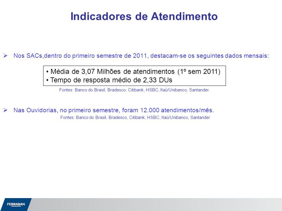 Indicadores de Atendimento Nos SACs,dentro do primeiro semestre de 2011, destacam-se os seguintes dados mensais: Fontes: Banco do Brasil, Bradesco, Ci