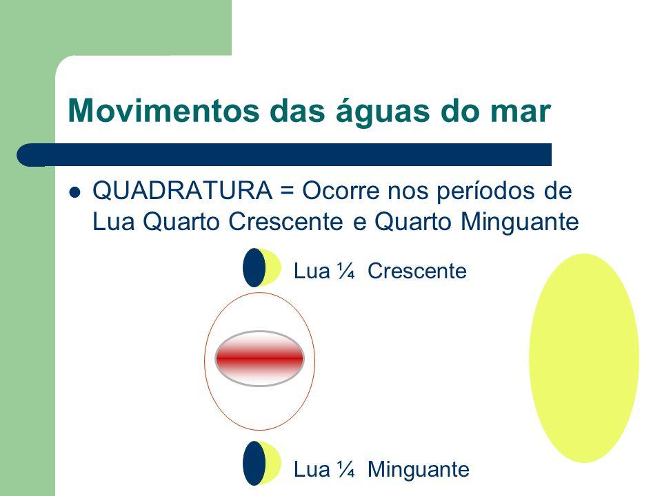 Movimentos das águas do mar QUADRATURA = Ocorre nos períodos de Lua Quarto Crescente e Quarto Minguante Lua ¼ Minguante Lua ¼ Crescente
