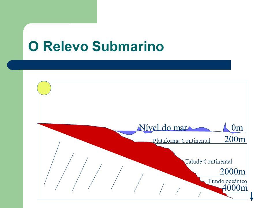 O Relevo Submarino S Nível do mar 200m 2000m 4000m 0m Plataforma Continental Talude Continental Fundo oceânico