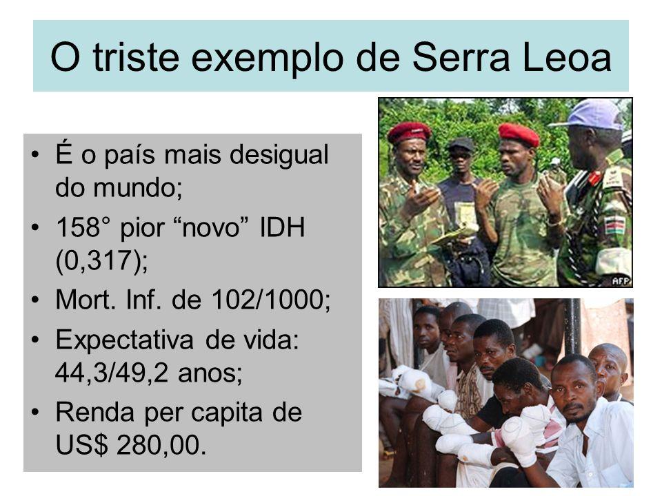 O triste exemplo de Serra Leoa É o país mais desigual do mundo; 158° pior novo IDH (0,317); Mort. Inf. de 102/1000; Expectativa de vida: 44,3/49,2 ano
