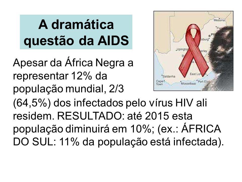 A dramática questão da AIDS Apesar da África Negra a representar 12% da população mundial, 2/3 (64,5%) dos infectados pelo vírus HIV ali residem. RESU