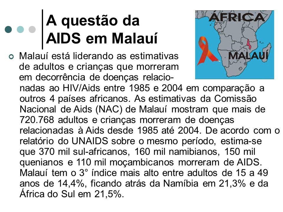 A questão da AIDS em Malauí Malauí está liderando as estimativas de adultos e crianças que morreram em decorrência de doenças relacio- nadas ao HIV/Ai