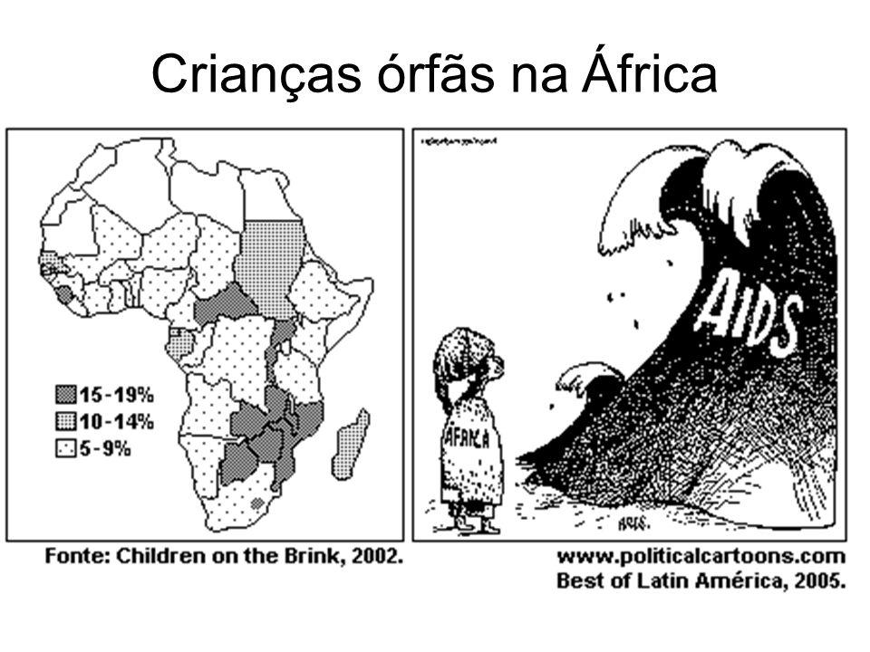 Crianças órfãs na África