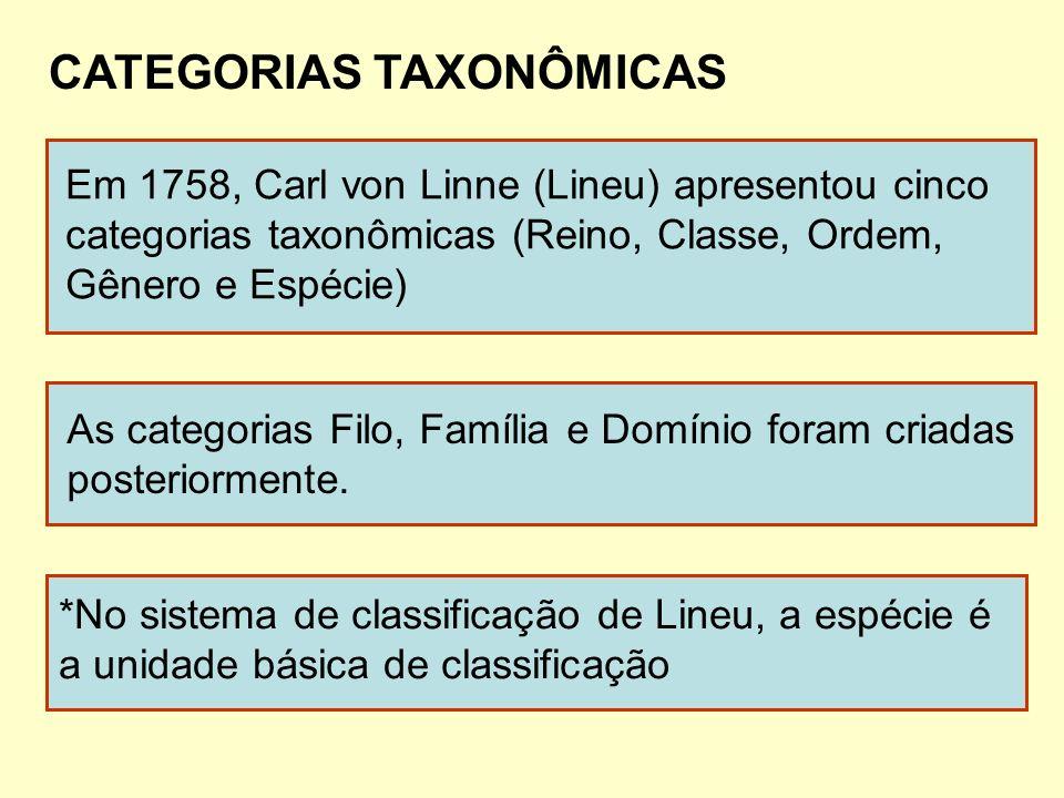 CATEGORIAS TAXONÔMICAS Em 1758, Carl von Linne (Lineu) apresentou cinco categorias taxonômicas (Reino, Classe, Ordem, Gênero e Espécie) As categorias
