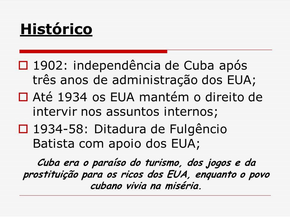 A guerrilha de Fidel 1953-59: a guerrilha de Fidel Castro luta pelo poder; 01/01/1959: Fidel toma Havana (Revolução Cubana);