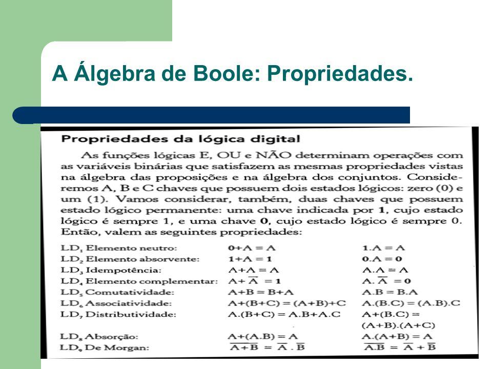 A Álgebra de Boole: Propriedades.