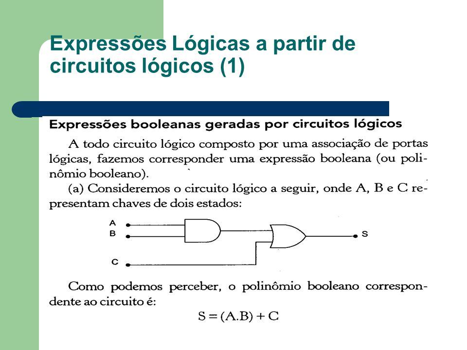 Expressões Lógicas a partir de circuitos lógicos (1)