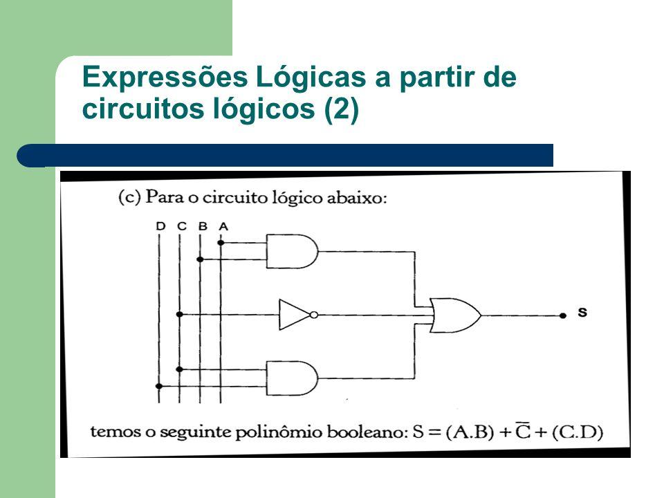 Expressões Lógicas a partir de circuitos lógicos (2)