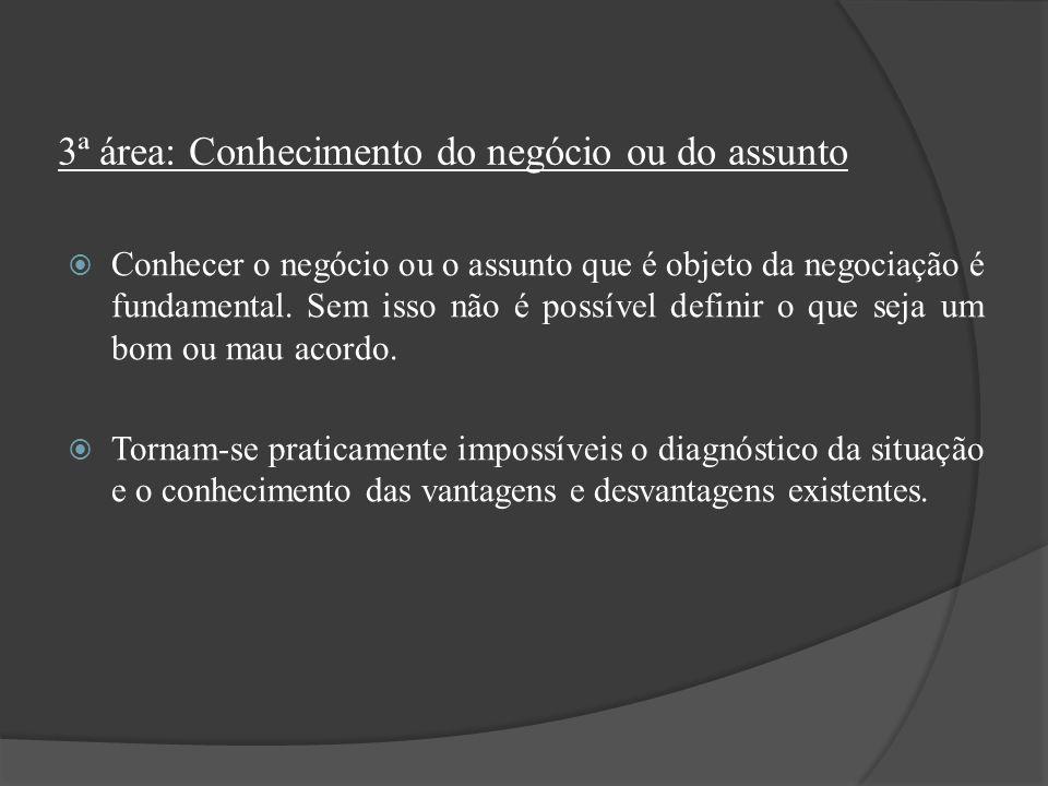 3ª área: Conhecimento do negócio ou do assunto Conhecer o negócio ou o assunto que é objeto da negociação é fundamental. Sem isso não é possível defin