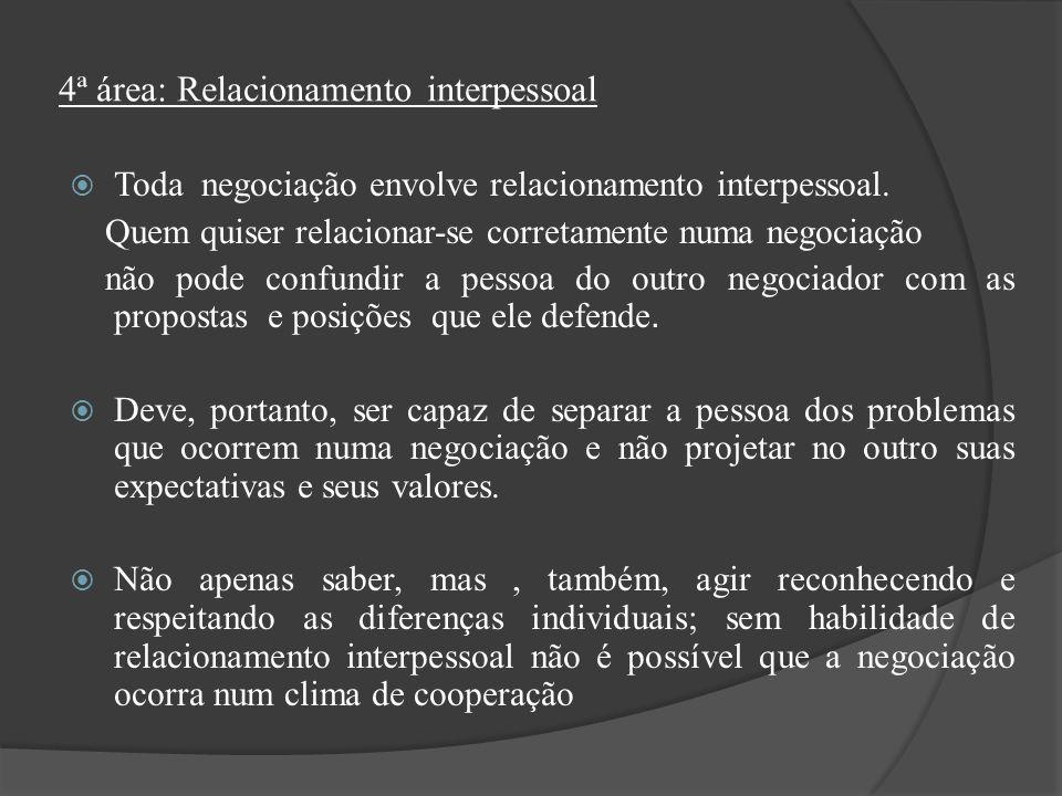 4ª área: Relacionamento interpessoal Toda negociação envolve relacionamento interpessoal. Quem quiser relacionar-se corretamente numa negociação não p