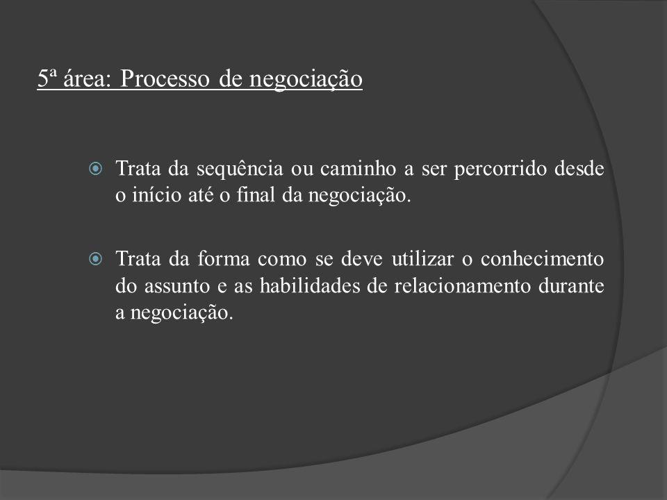 5ª área: Processo de negociação Trata da sequência ou caminho a ser percorrido desde o início até o final da negociação. Trata da forma como se deve u