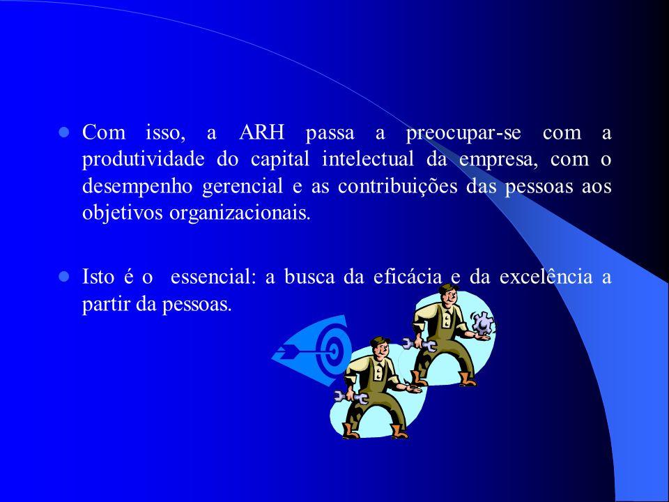 Com isso, a ARH passa a preocupar-se com a produtividade do capital intelectual da empresa, com o desempenho gerencial e as contribuições das pessoas