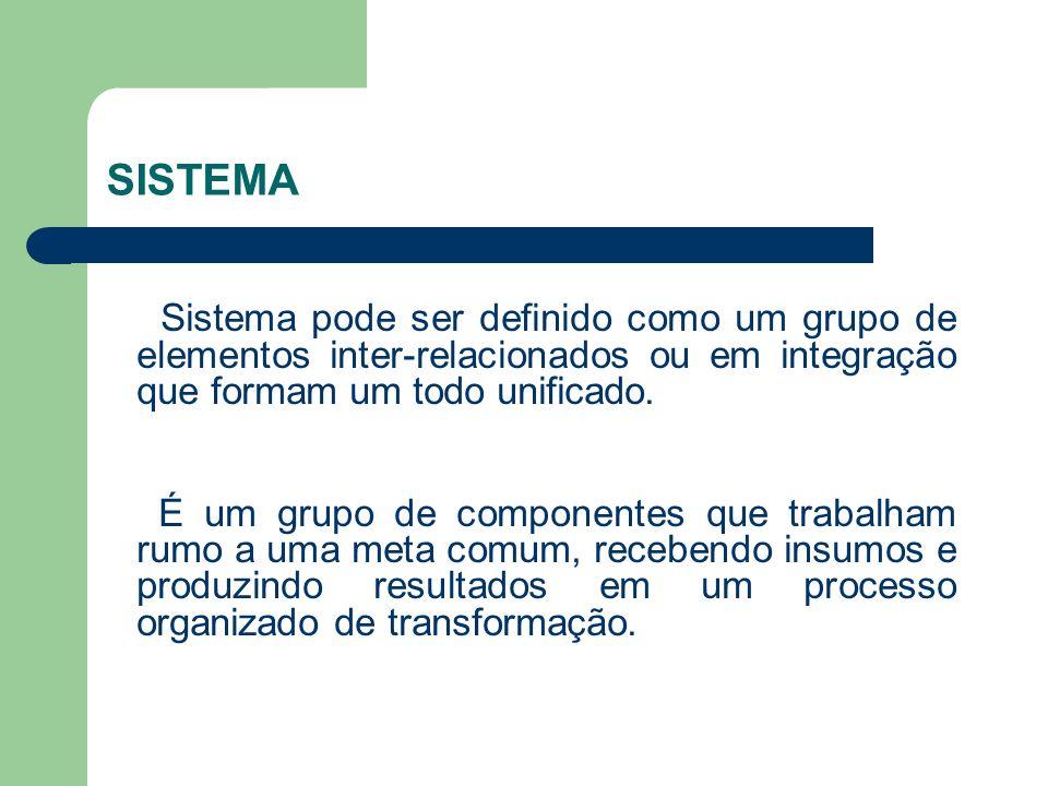 SISTEMA Sistema pode ser definido como um grupo de elementos inter-relacionados ou em integração que formam um todo unificado. É um grupo de component